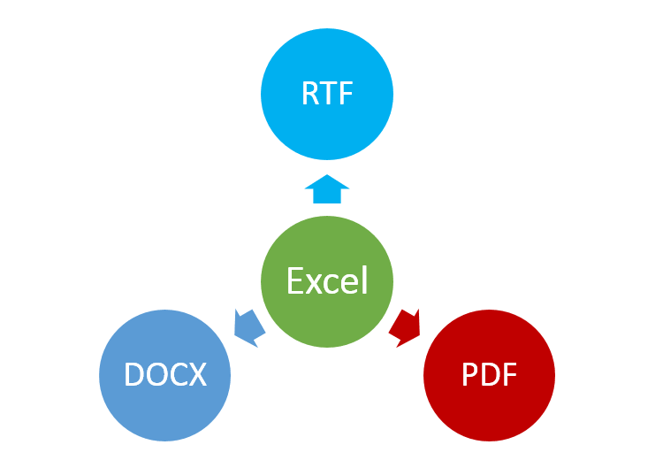 Excel to PDF  Net - converts XLS and XLSX to PDF, Word!